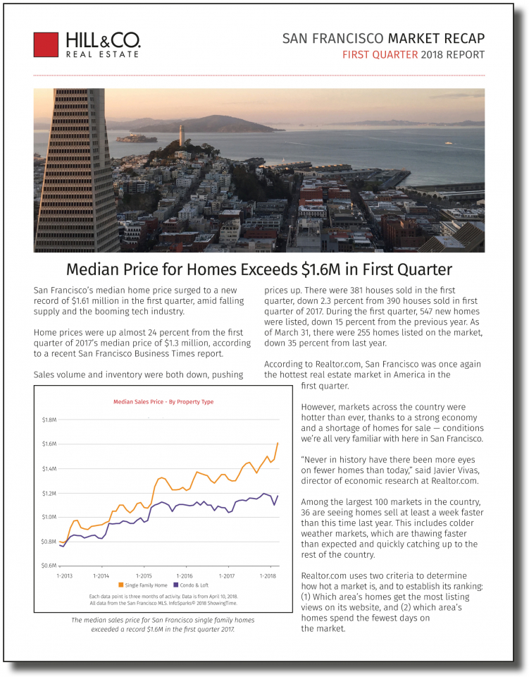 Hill & Co. 1st Quarter Report Cover Page