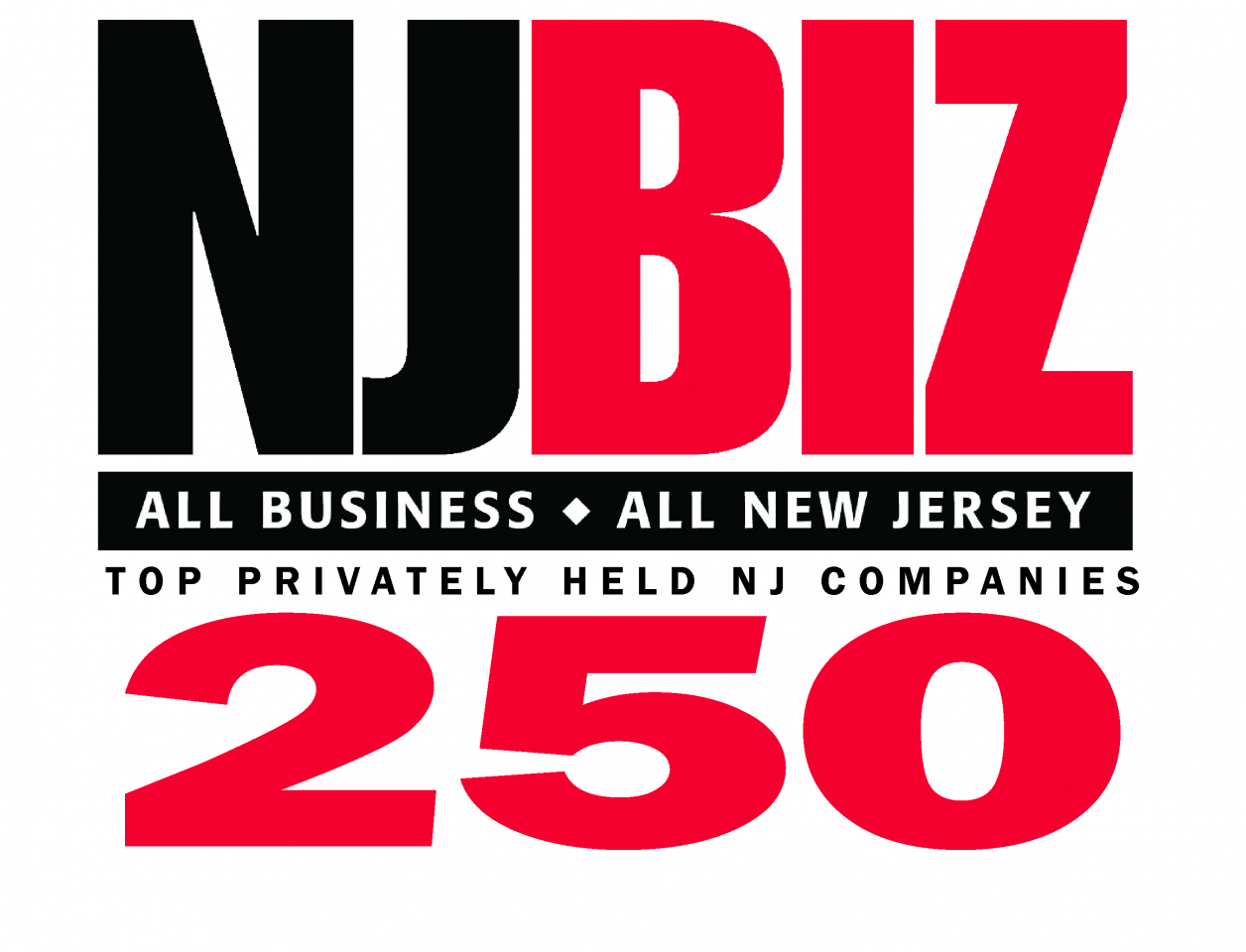 Top 250 Privately-Owned Companies in New Jersey for 2020 by NJBiz